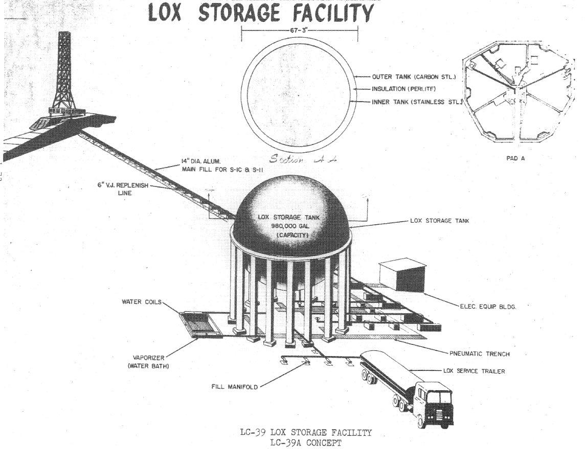 [STS-133] Discovery : Préparatifs (Lancement prévu le 24/02/2011) - Page 8 LC39%20LOX%20storage%20facility