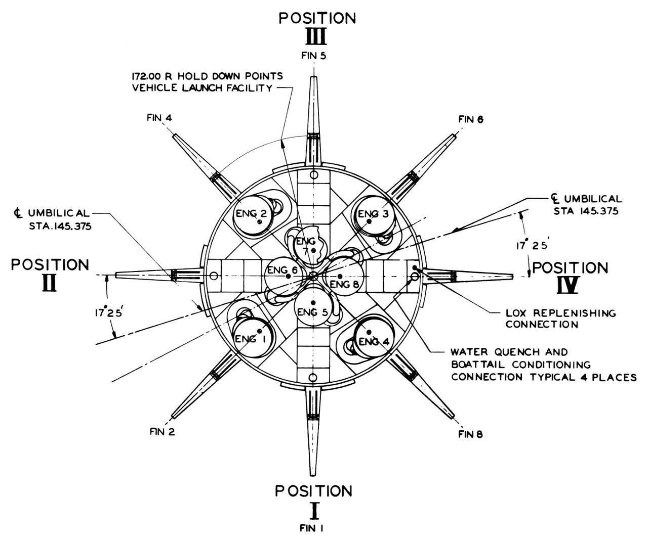 Index Of Dossiers Espace Us Apollo Lanceurs Saturn1b Saturn Sl2 Ke System Diagram Engines Pos