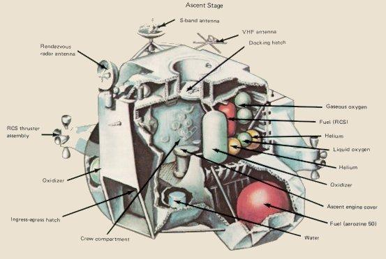 moon landing modules cutaway-#36