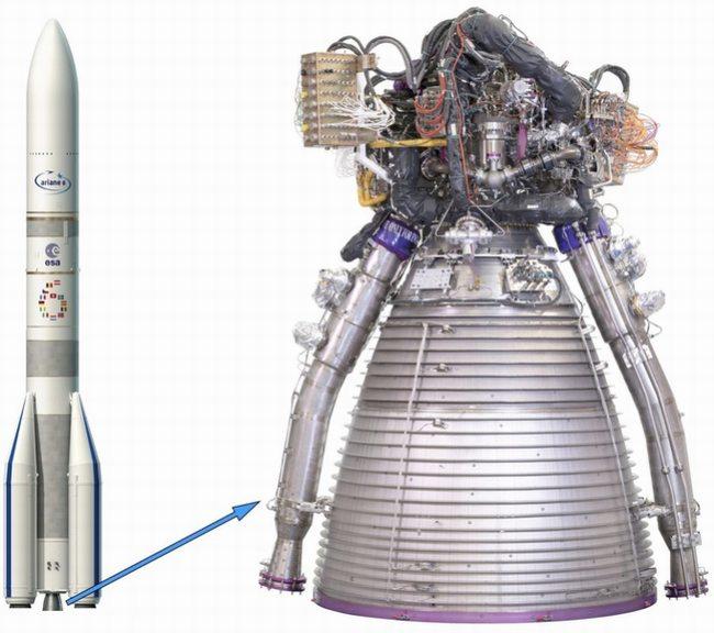 Calendrier Lancement Ariane 2019.Ariane 6 Developpement 2016 A 2019